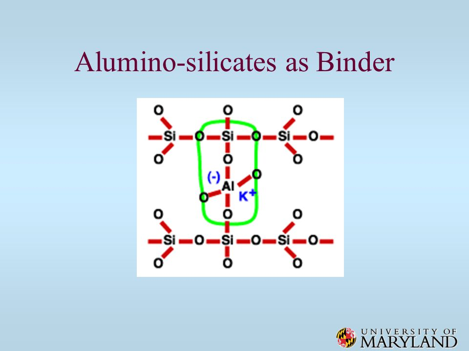 Alumino-silicates as Binder