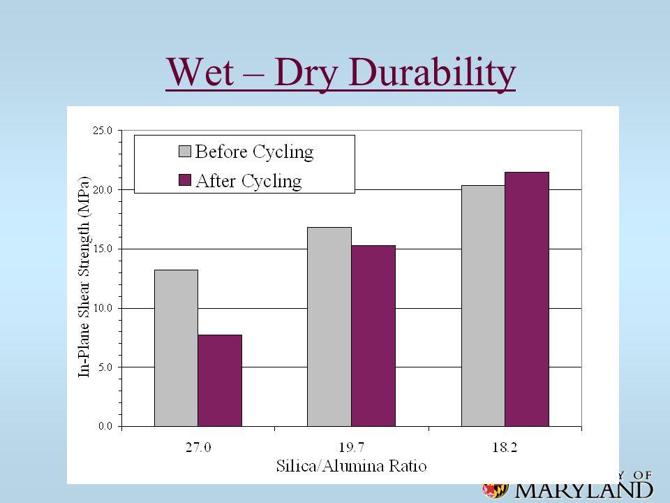 Wet – Dry Durability