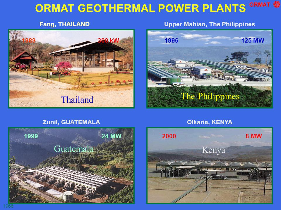 ORMAT GEOTHERMAL POWER PLANTS Fang, THAILAND 1989300 kW Upper Mahiao, The Philippines 1996125 MW Zunil, GUATEMALA 199924 MW Olkaria, KENYA 20008 MW 19
