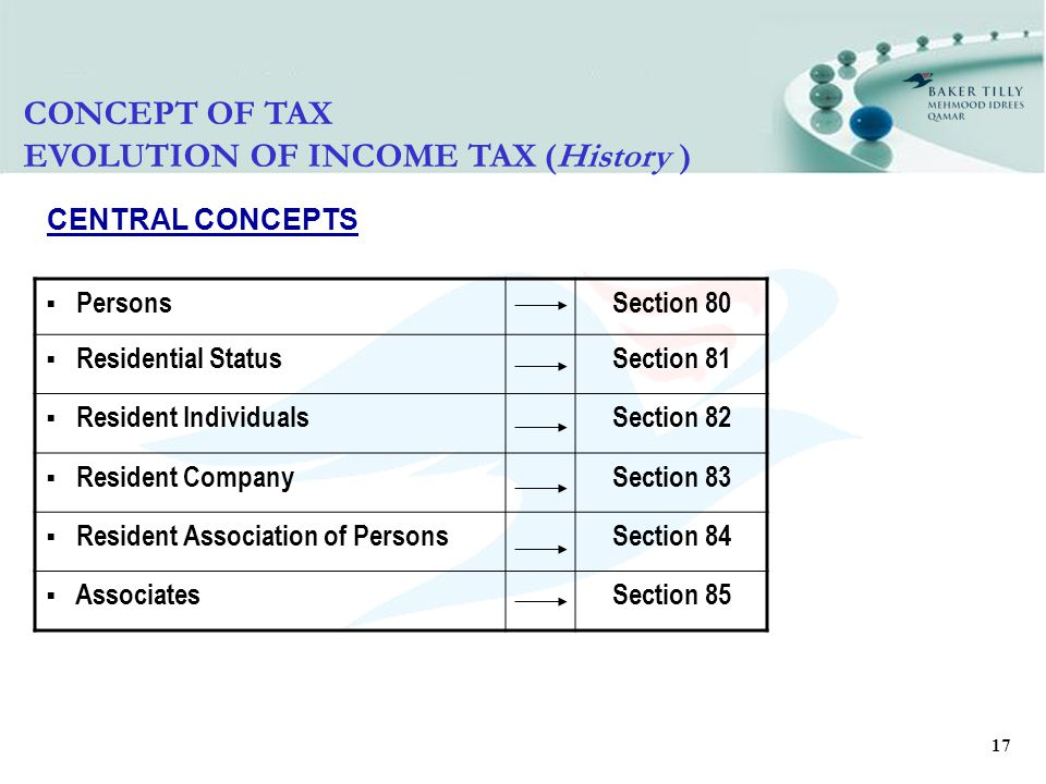 17 CONCEPT OF TAX EVOLUTION OF INCOME TAX (History ) CENTRAL CONCEPTS  PersonsSection 80  Residential StatusSection 81  Resident IndividualsSection 82  Resident CompanySection 83  Resident Association of PersonsSection 84  AssociatesSection 85