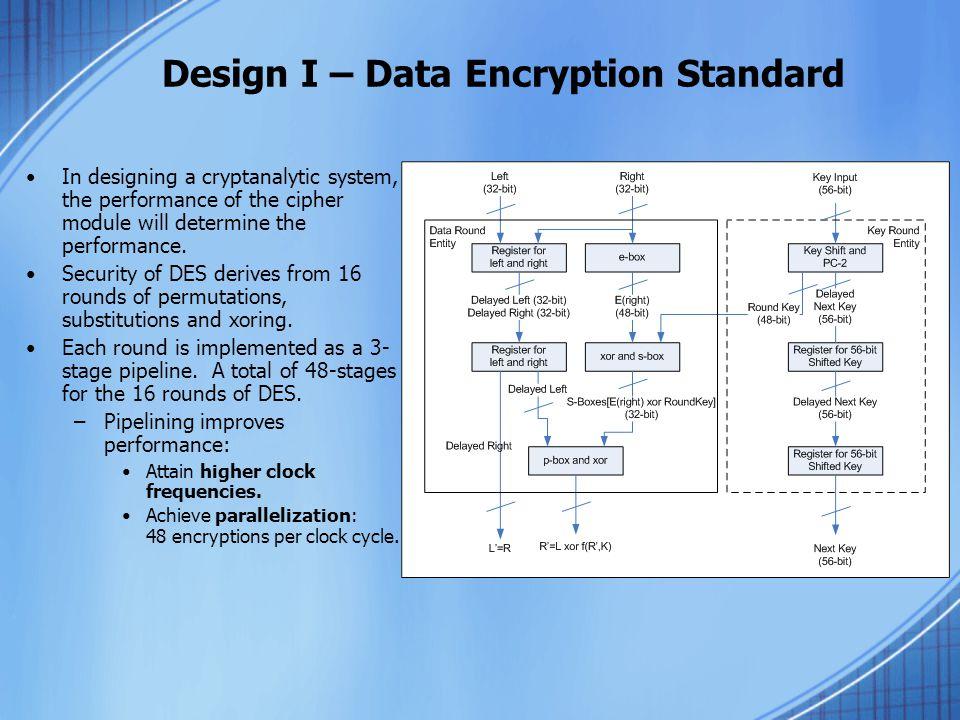 Design II – The Rainbow Table Precomputation System 1.