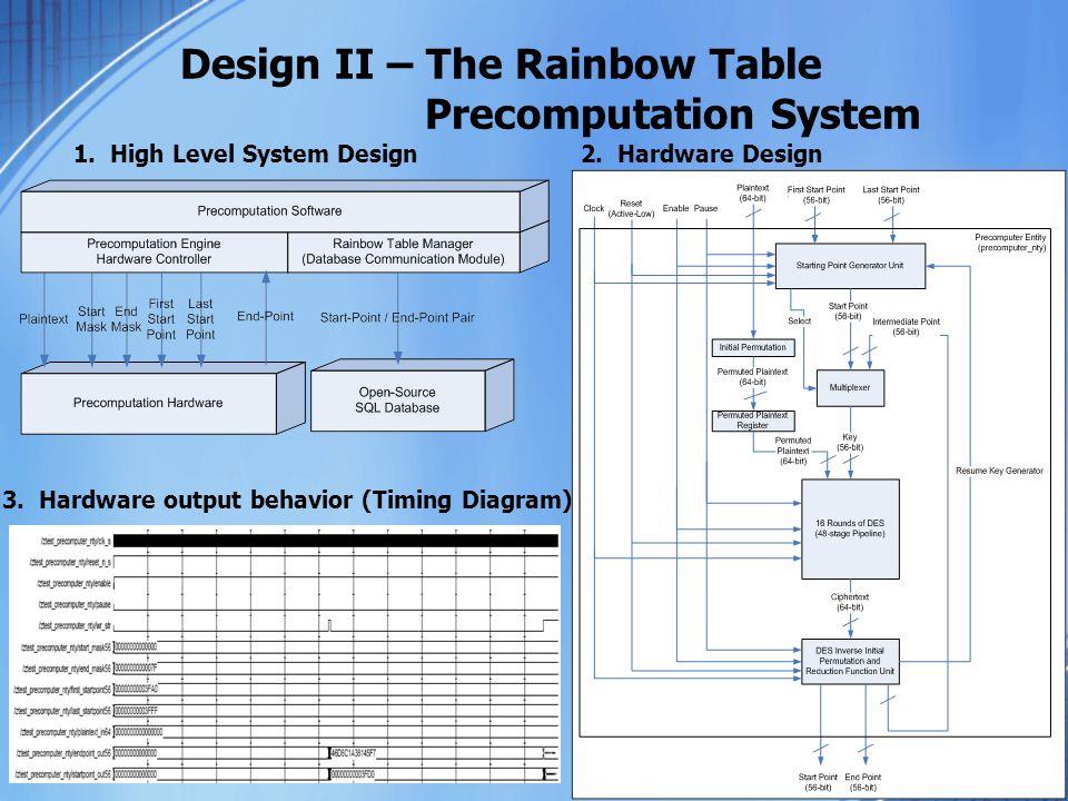 Design II – The Rainbow Table Precomputation System 1. High Level System Design2. Hardware Design 3. Hardware output behavior (Timing Diagram)