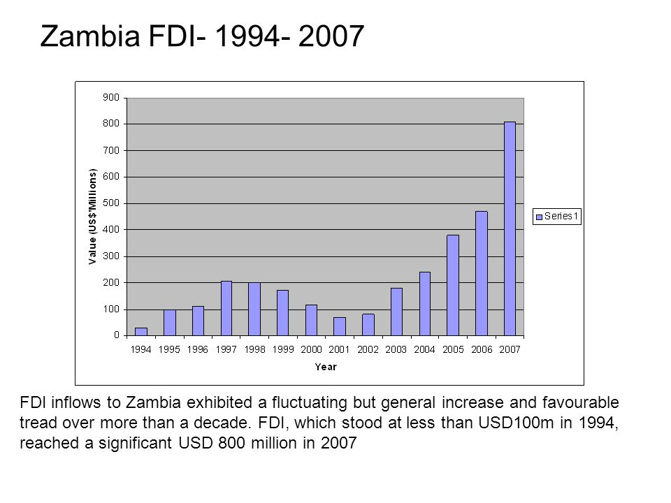 Zambia FDI- 1994- 2007 FDI inflows to Zambia exhibited a fluctuating but general increase and favourable tread over more than a decade. FDI, which sto