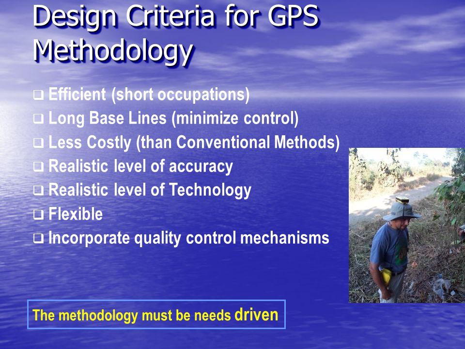 ALBANIA BELIZE NICARAGUA Field Testing GPS Methodology