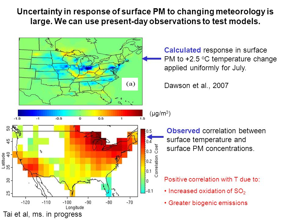 Calculated response in surface PM to +2.5 o C temperature change applied uniformly for July. Dawson et al., 2007 Uncertainty in response of surface PM