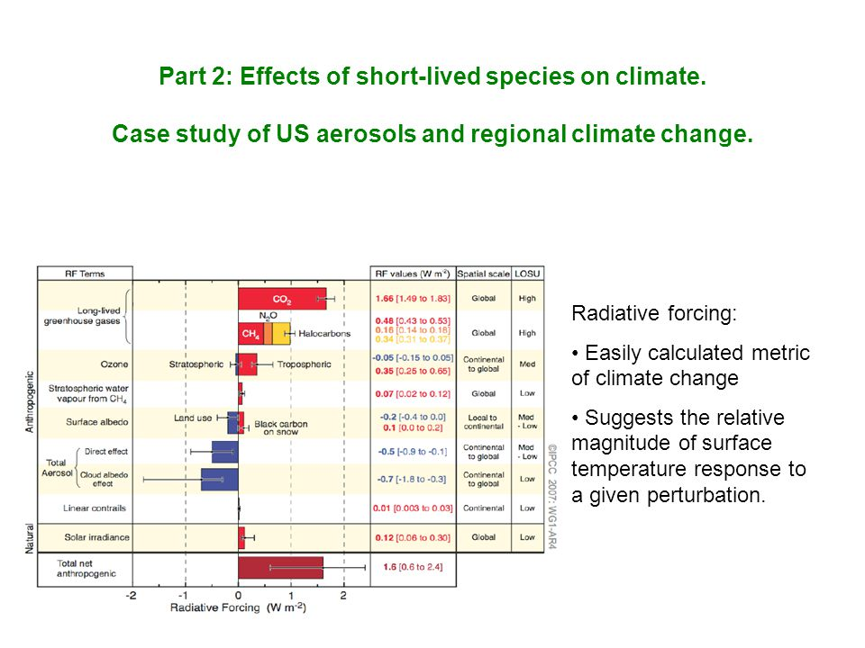 Part 2: Effects of short-lived species on climate. Case study of US aerosols and regional climate change. Radiative forcing: Easily calculated metric