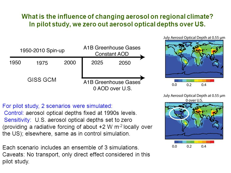 What is the influence of changing aerosol on regional climate? In pilot study, we zero out aerosol optical depths over US. For pilot study, 2 scenario