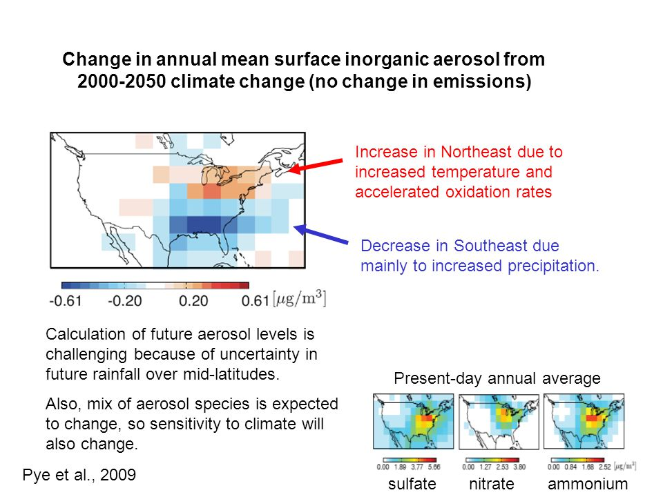 Change in annual mean surface inorganic aerosol from 2000-2050 climate change (no change in emissions) Increase in Northeast due to increased temperat