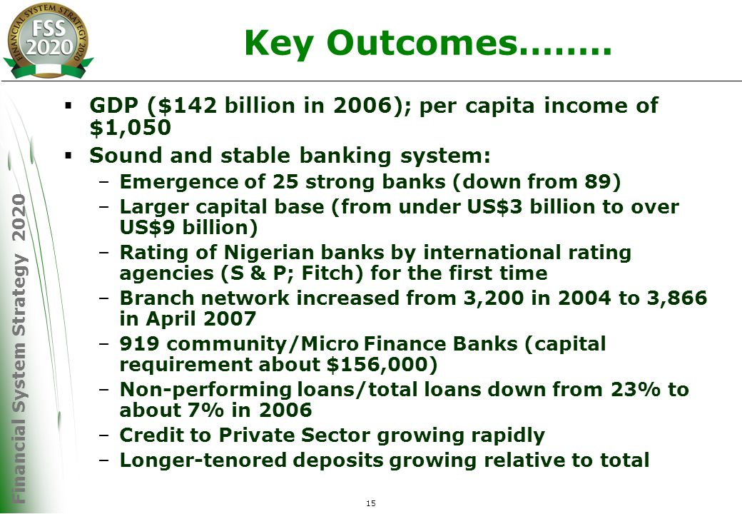 Financial System Strategy 2020 15 Key Outcomes……..