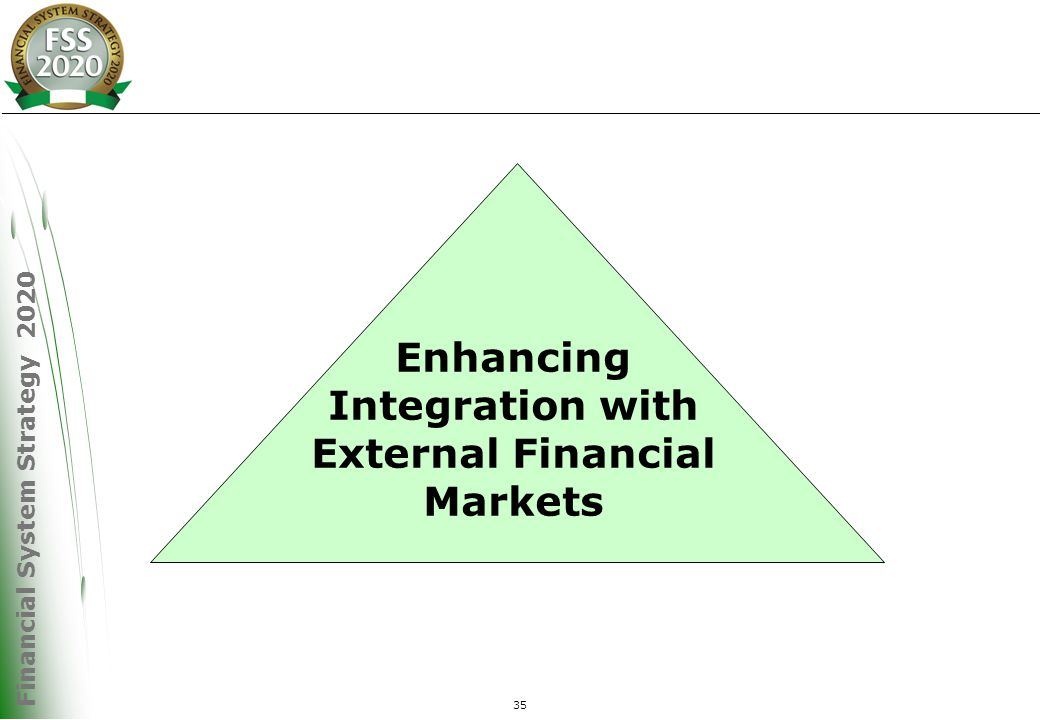 Financial System Strategy 2020 35 Enhancing Integration with External Financial Markets