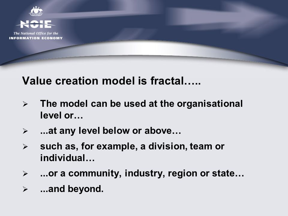 Value creation model is fractal…..  The model can be used at the organisational level or… ...at any level below or above…  such as, for example, a