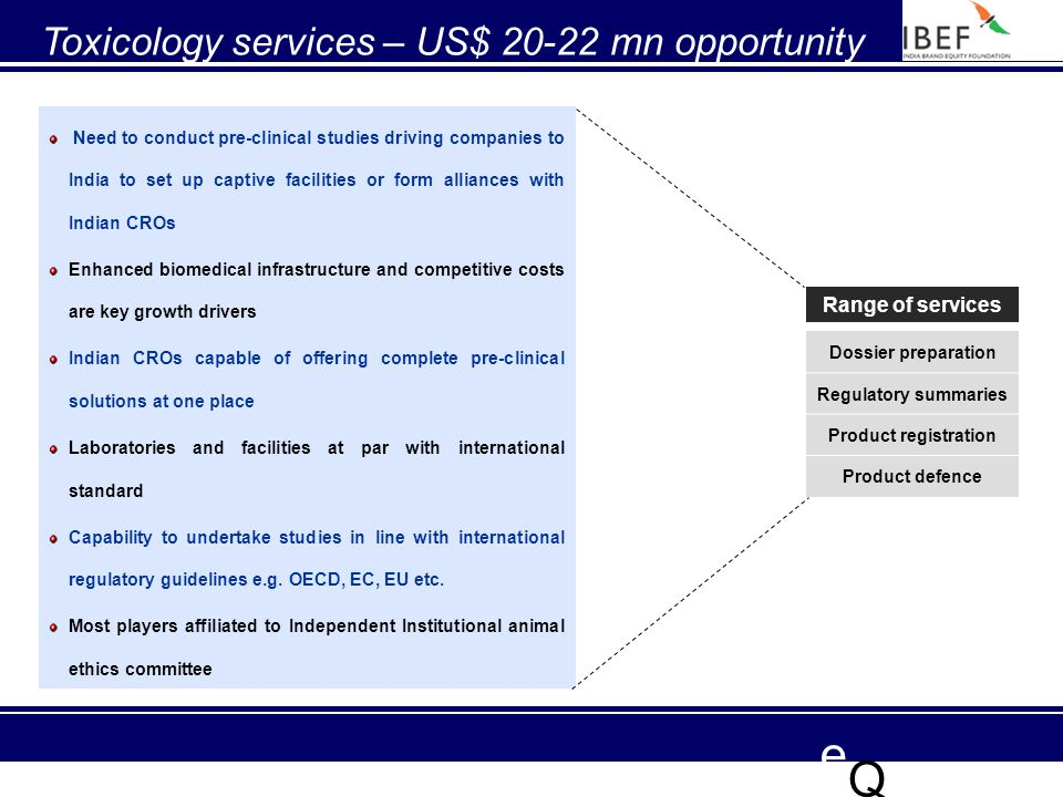e Q Need to conduct pre-clinical studies driving companies to India to set up captive facilities or form alliances with Indian CROs Enhanced biomedical infrastructure and competitive costs are key growth drivers Indian CROs capable of offering complete pre-clinical solutions at one place Laboratories and facilities at par with international standard Capability to undertake studies in line with international regulatory guidelines e.g.