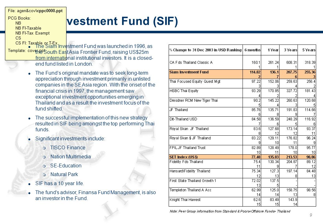 9 Siam Investment Fund (SIF) File: agen&cov\cppc0000.ppt PCG Books: NB NB FI-Taxable NB FI-Tax Exempt CS CS FI: Taxable or T-Ex. Template: cover.ppt 