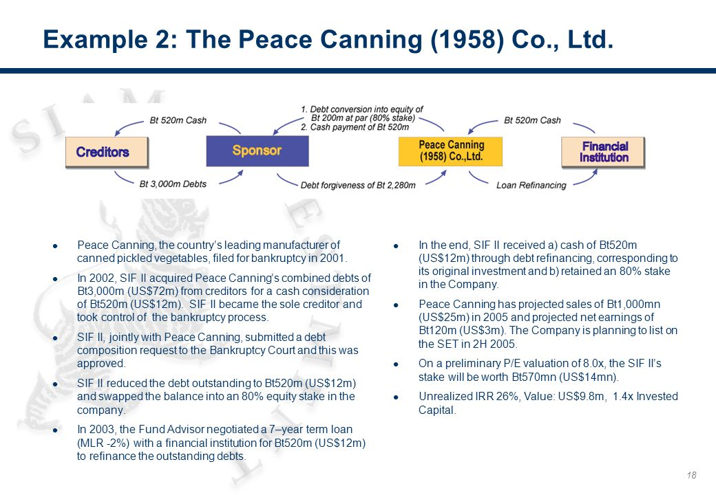 18 Example 2: The Peace Canning (1958) Co., Ltd. l Peace Canning, the country's leading manufacturer of canned pickled vegetables, filed for bankruptc