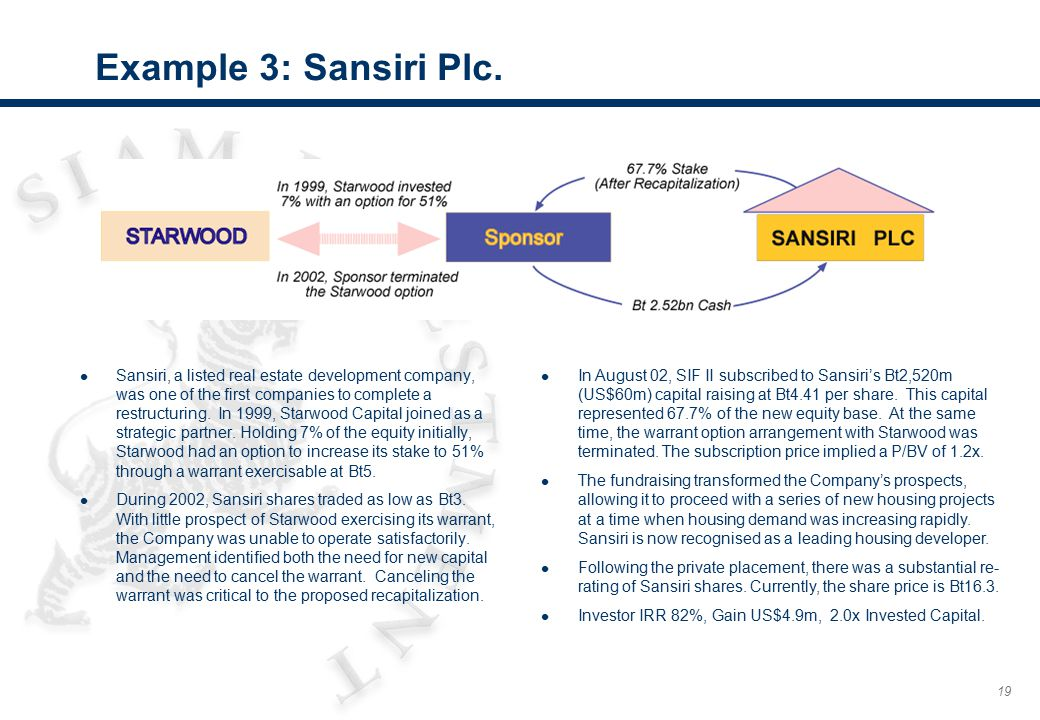 19 Example 3: Sansiri Plc. l Sansiri, a listed real estate development company, was one of the first companies to complete a restructuring. In 1999, S