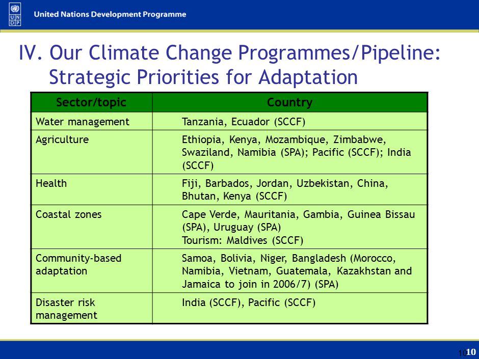 10 IV. Our Climate Change Programmes/Pipeline: Strategic Priorities for Adaptation Sector/topicCountry Water managementTanzania, Ecuador (SCCF) Agricu