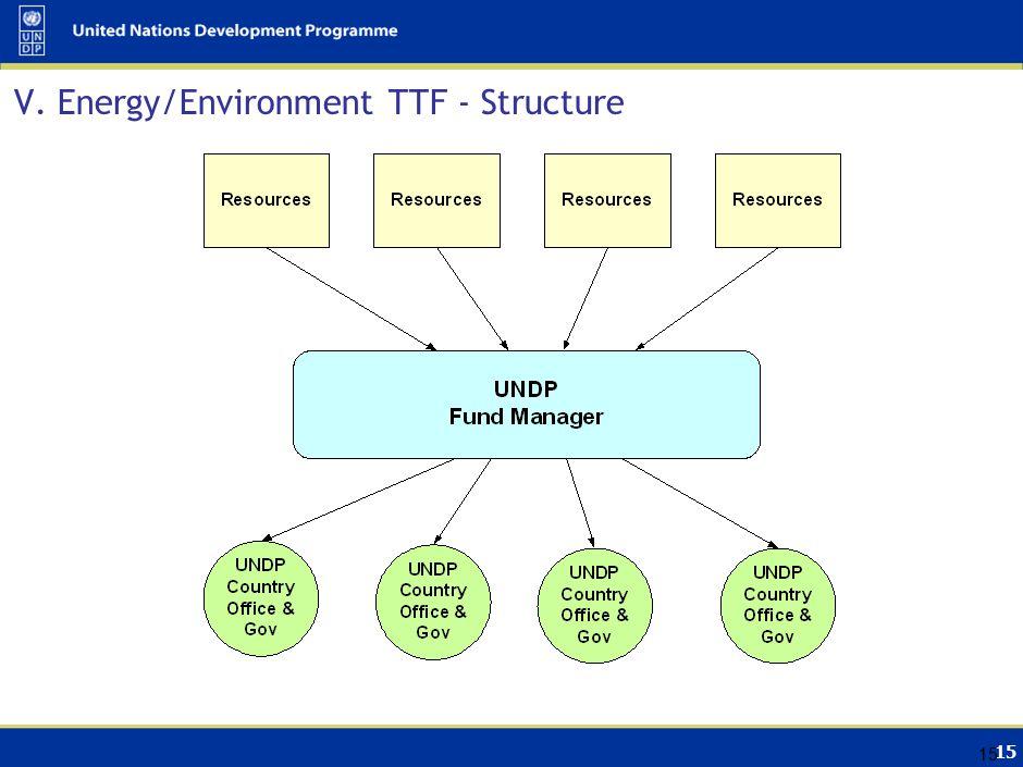 15 V. Energy/Environment TTF - Structure