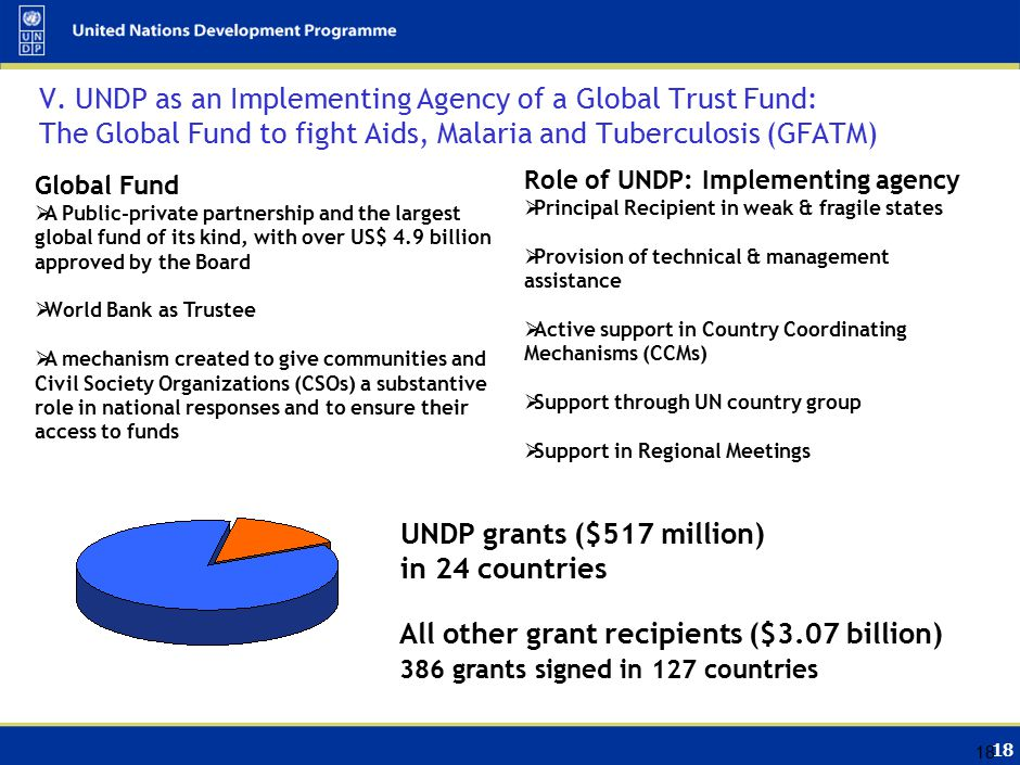 18 V. UNDP as an Implementing Agency of a Global Trust Fund: The Global Fund to fight Aids, Malaria and Tuberculosis (GFATM) Global Fund  A Public-pr