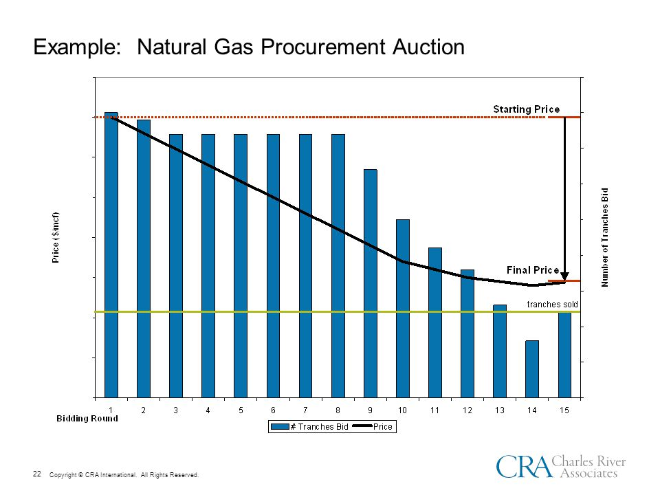 Copyright © CRA International. All Rights Reserved. 22 Example: Natural Gas Procurement Auction