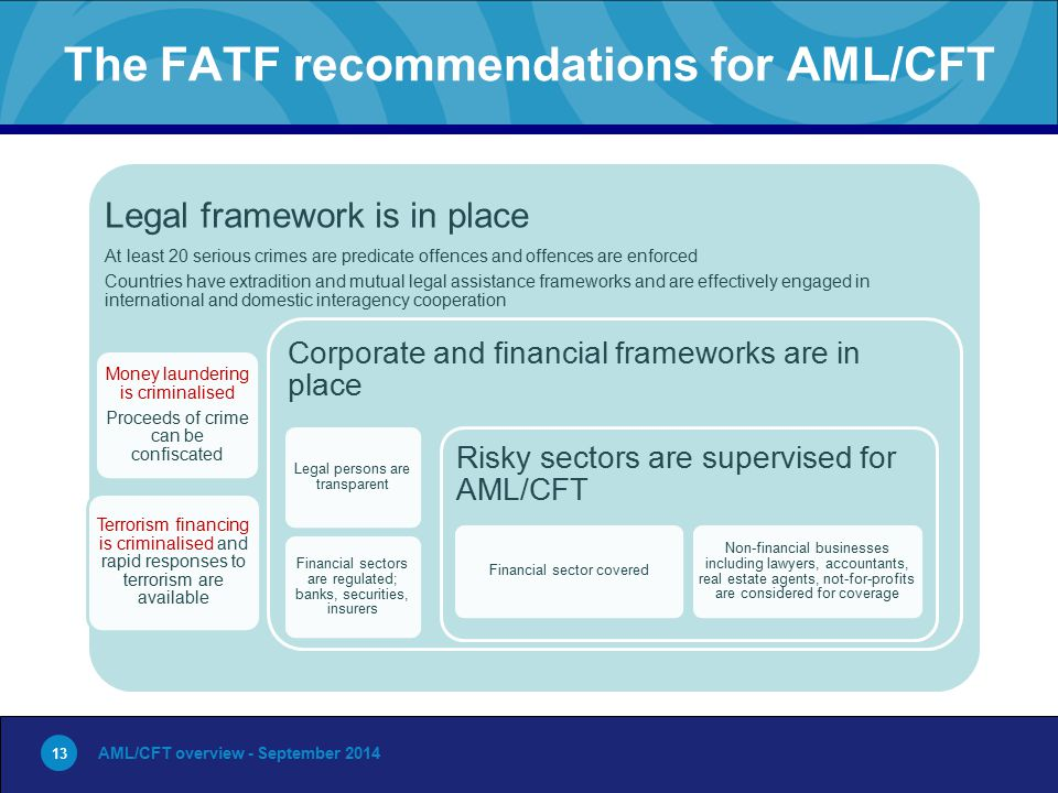13 The FATF recommendations for AML/CFT AML/CFT overview - September 2014 13 Legal framework is in place At least 20 serious crimes are predicate offences and offences are enforced Countries have extradition and mutual legal assistance frameworks and are effectively engaged in international and domestic interagency cooperation Money laundering is criminalised Proceeds of crime can be confiscated Terrorism financing is criminalised and rapid responses to terrorism are available Corporate and financial frameworks are in place Legal persons are transparent Financial sectors are regulated; banks, securities, insurers Risky sectors are supervised for AML/CFT Financial sector covered Non-financial businesses including lawyers, accountants, real estate agents, not-for-profits are considered for coverage