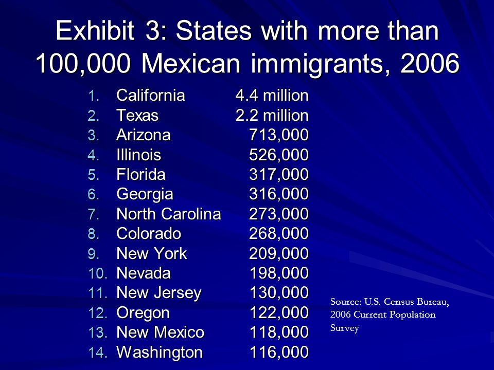 Exhibit 3: States with more than 100,000 Mexican immigrants, 2006 1.