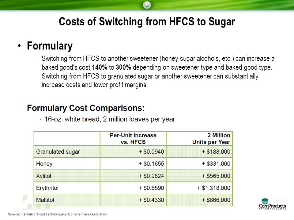 Costs of Switching from HFCS to Sugar Formulary –Switching from HFCS to another sweetener (honey,sugar alcohols, etc.) can increase a baked good's cos
