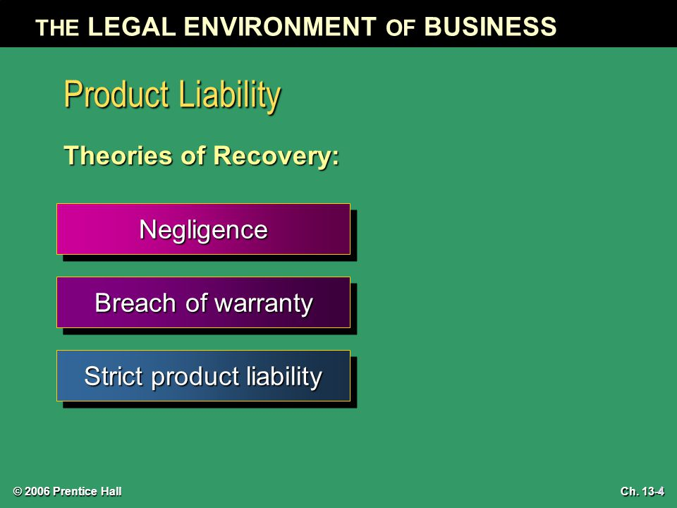 © 2006 Prentice Hall THE LEGAL ENVIRONMENT OF BUSINESS Ch.
