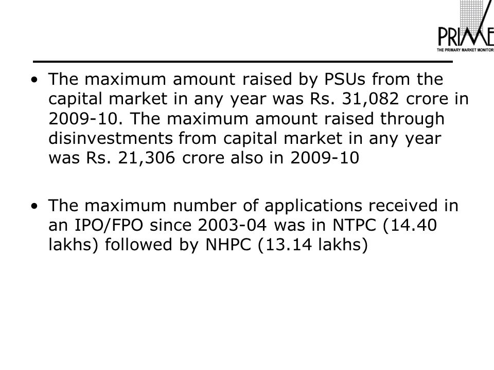 The maximum amount raised by PSUs from the capital market in any year was Rs.