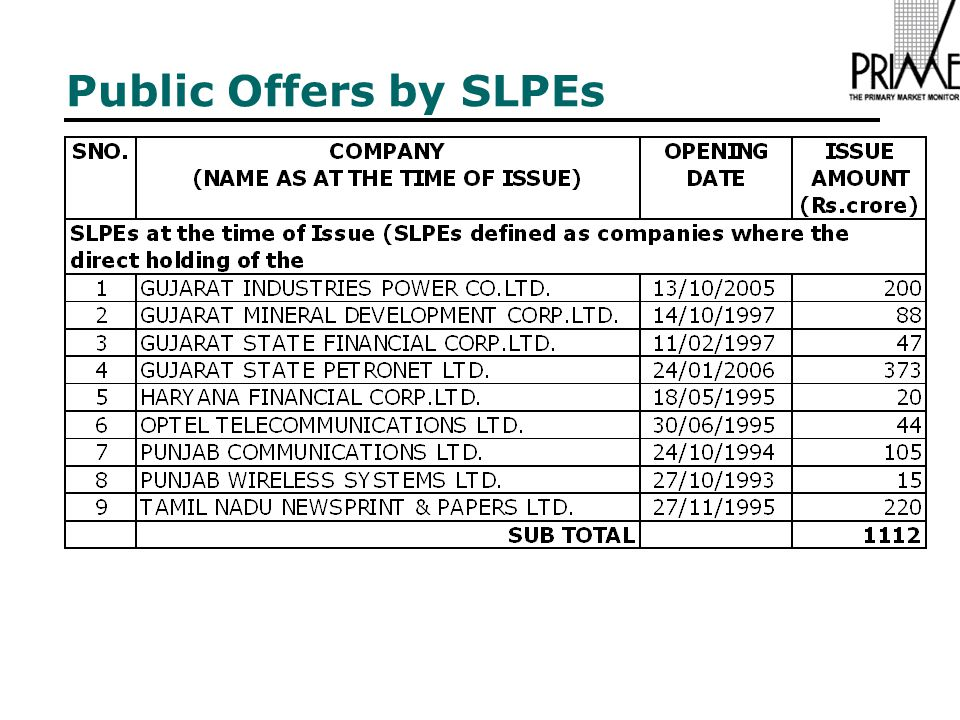Public Offers by SLPEs