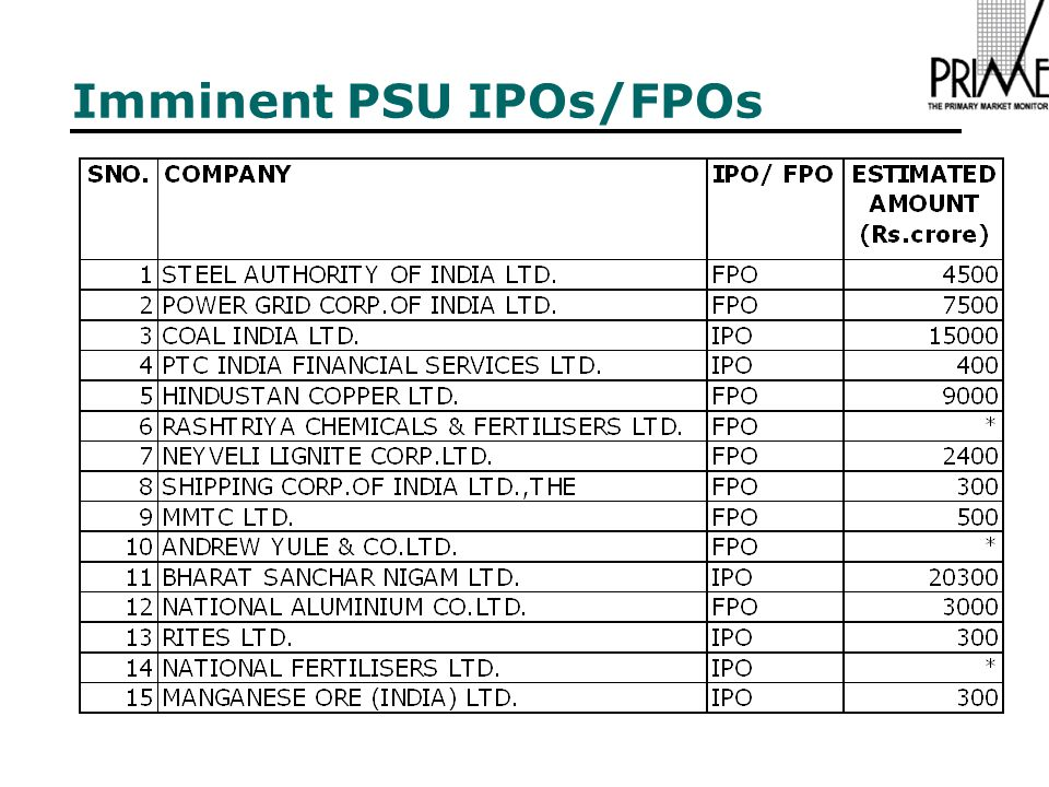 Imminent PSU IPOs/FPOs