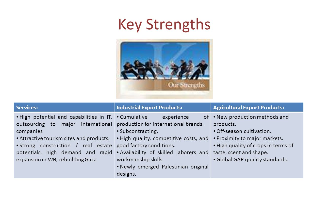 Key Strengths Services:Industrial Export Products:Agricultural Export Products: High potential and capabilities in IT, outsourcing to major internatio