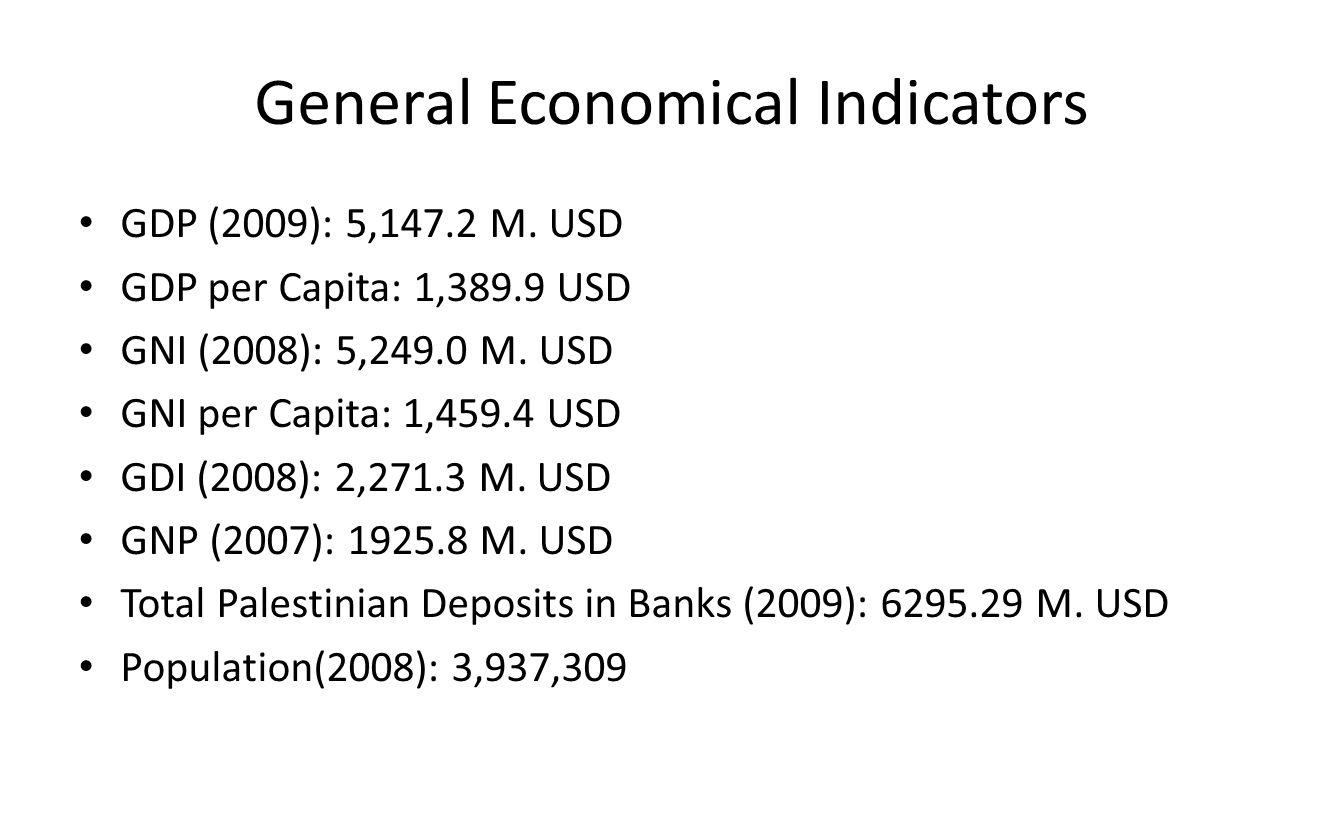 General Economical Indicators GDP (2009): 5,147.2 M.