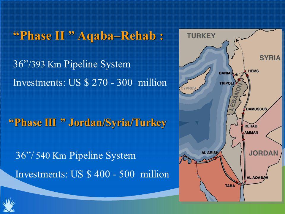 Phase II Aqaba–Rehab : 36 / 393 Km Pipeline System Investments: US $ 270 - 300 million 36 / 540 Km Pipeline System Investments: US $ 400 - 500 million Phase III Jordan/Syria/Turkey