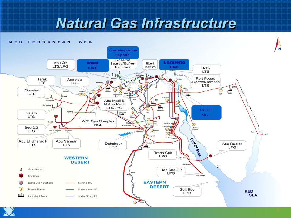 9 Natural Gas Infrastructure Idku LNG Damietta LNG UGDC NGL Simmian/Sienna Saphire