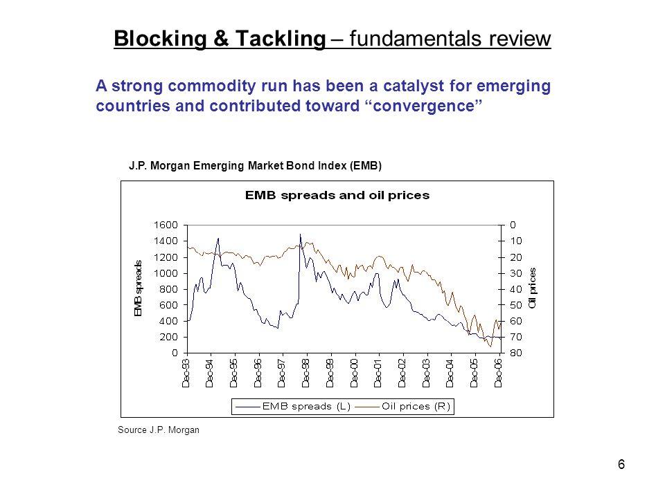 6 Blocking & Tackling – fundamentals review Source J.P.