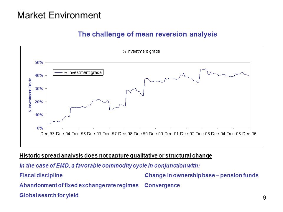 9 Market Environment Historic spread analysis does not capture qualitative or structural change In the case of EMD, a favorable commodity cycle in conjunction with: Fiscal discipline Change in ownership base – pension funds Abandonment of fixed exchange rate regimes Convergence Global search for yield The challenge of mean reversion analysis