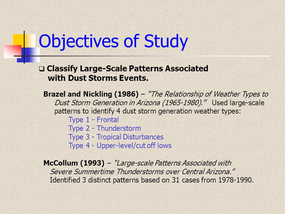 Objectives of Study  Classify Large-Scale Patterns Associated with Dust Storms Events.