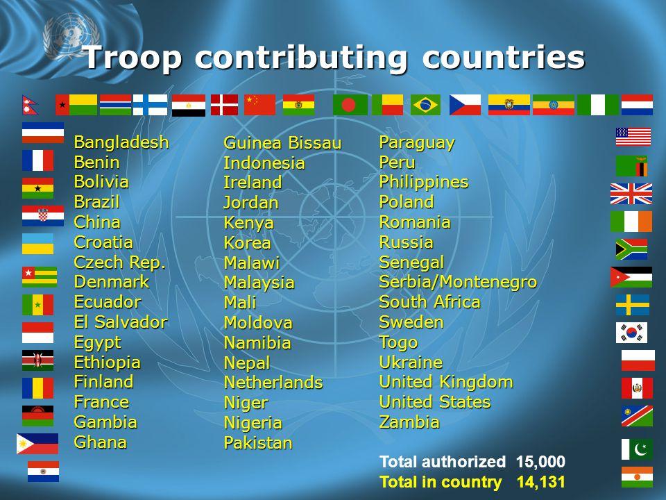 Troop contributing countries BangladeshBeninBoliviaBrazilChinaCroatia Czech Rep.