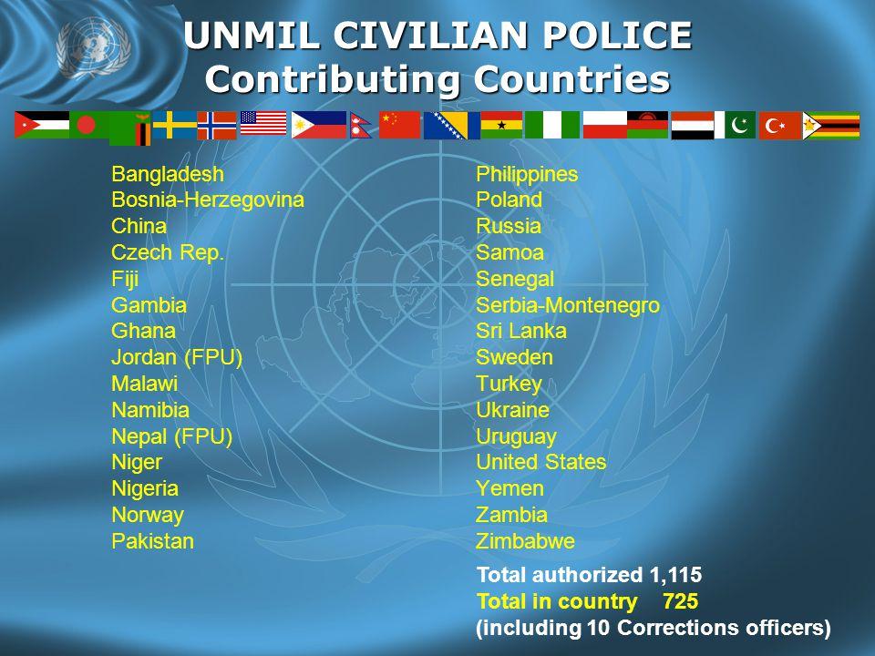 UNMIL CIVILIAN POLICE Contributing Countries Bangladesh Bosnia-Herzegovina China Czech Rep.