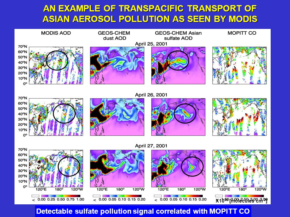 AN EXAMPLE OF TRANSPACIFIC TRANSPORT OF ASIAN AEROSOL POLLUTION AS SEEN BY MODIS Detectable sulfate pollution signal correlated with MOPITT CO X10 18