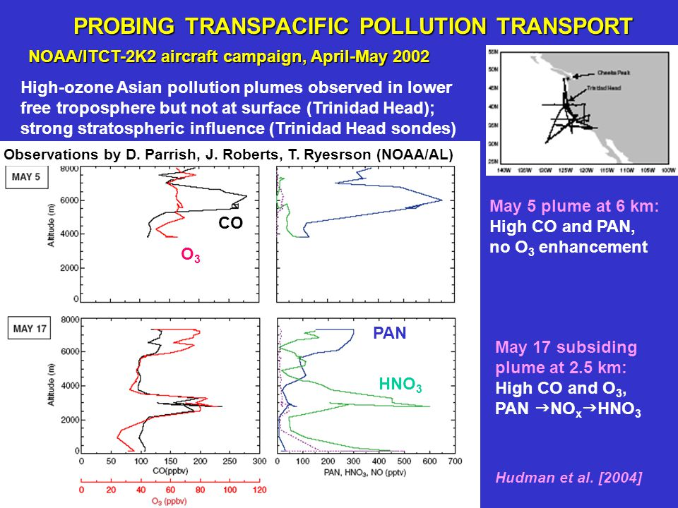 High-ozone Asian pollution plumes observed in lower free troposphere but not at surface (Trinidad Head); strong stratospheric influence (Trinidad Head