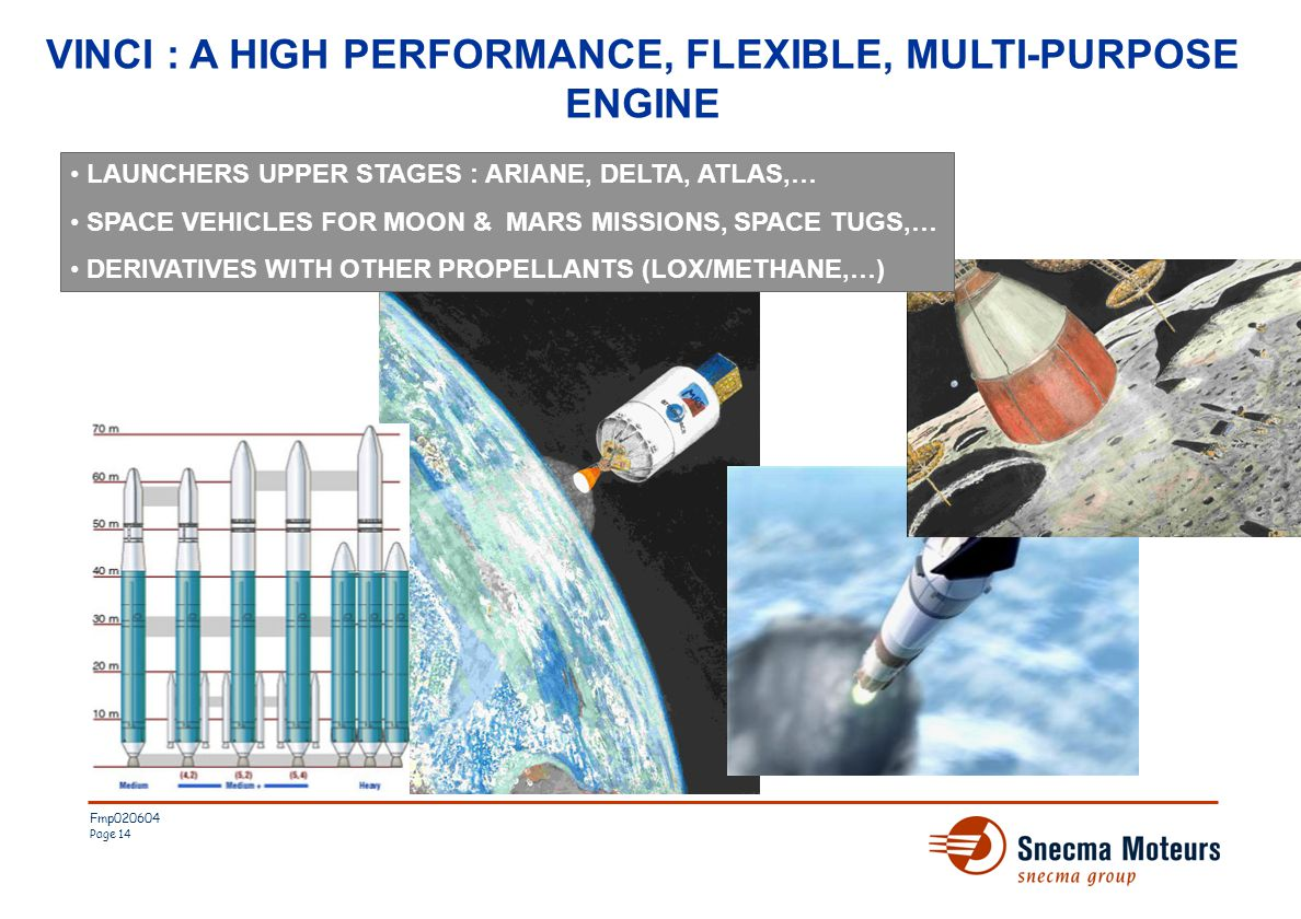 Fmp020604 Page 14 VINCI : A HIGH PERFORMANCE, FLEXIBLE, MULTI-PURPOSE ENGINE LAUNCHERS UPPER STAGES : ARIANE, DELTA, ATLAS,… SPACE VEHICLES FOR MOON & MARS MISSIONS, SPACE TUGS,… DERIVATIVES WITH OTHER PROPELLANTS (LOX/METHANE,…)