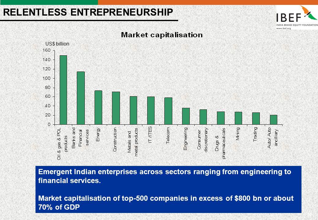 - 10 - US$ billion RELENTLESS ENTREPRENEURSHIP Emergent Indian enterprises across sectors ranging from engineering to financial services. Market capit