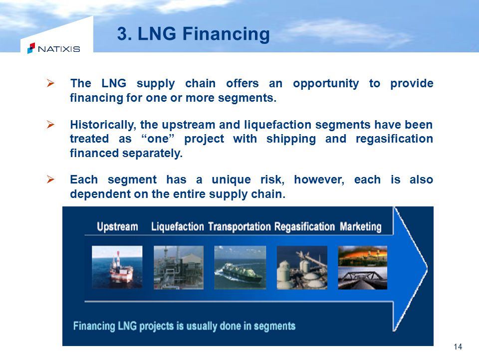 14 3. LNG Financing  The LNG supply chain offers an opportunity to provide financing for one or more segments.  Historically, the upstream and lique