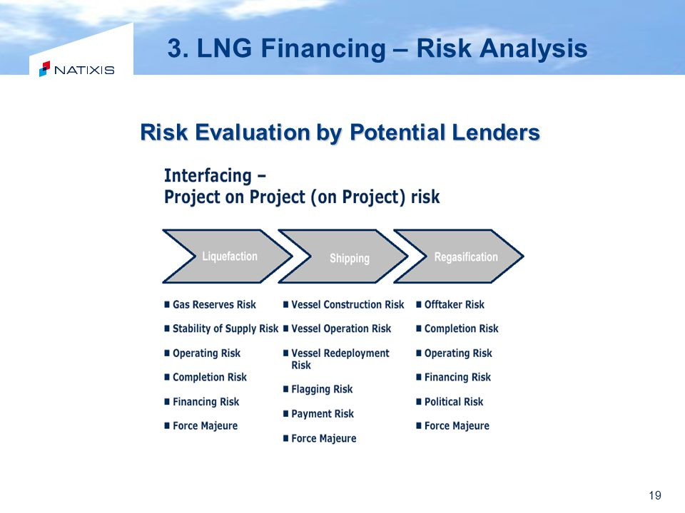 19 3. LNG Financing – Risk Analysis Risk Evaluation by Potential Lenders Risk Evaluation by Potential Lenders