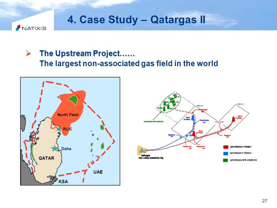 27 4. Case Study – Qatargas II  The Upstream Project…… The largest non-associated gas field in the world
