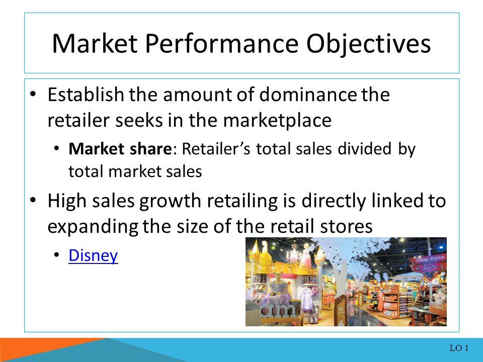 Exhibit 2.1 - The Market Share- Profitability Relationship LO 1