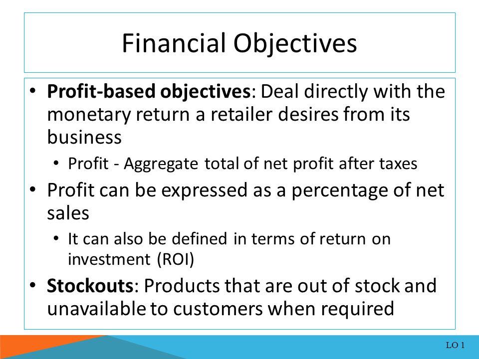 Exhibit 2.2 - Elements of Strategic Profit Model LO 1