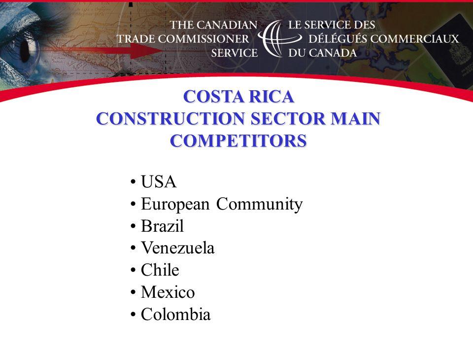 USA European Community Brazil Venezuela Chile Mexico Colombia COSTA RICA CONSTRUCTION SECTOR MAIN COMPETITORS