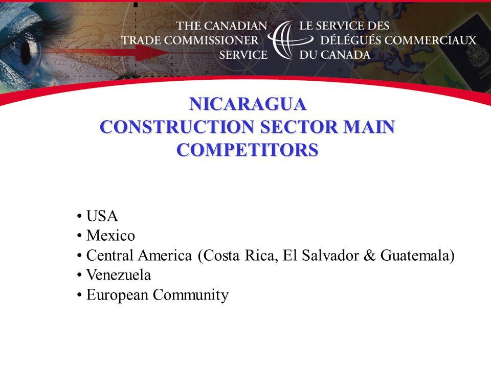 USA Mexico Central America (Costa Rica, El Salvador & Guatemala) Venezuela European Community NICARAGUA CONSTRUCTION SECTOR MAIN COMPETITORS